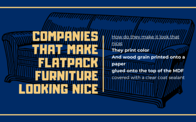 How do companies that make flatpack furniture get that nice, strong, pure color on the pieces of MDF?